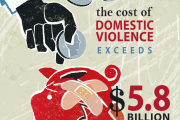 Measuring the Cost of Violence