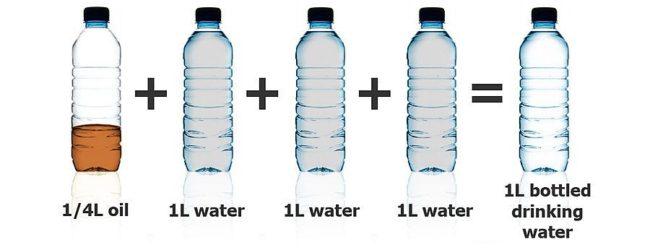 How Plastic Bottles Benefit ExxonMobil