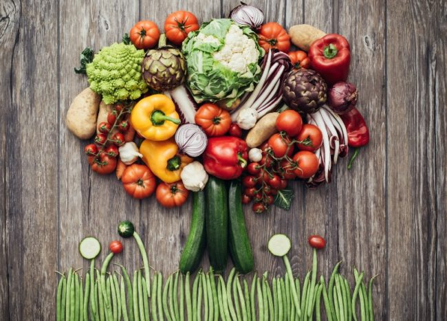 The US is Ripe for Climate-Friendly Diets